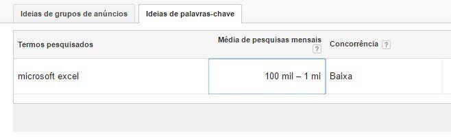 Trabalhar com excel Profissionalmente e Ganhar Dinheiro google.com.br